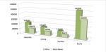 Conheça os votos para Presidente em Araripina e região do Araripe